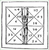 Occulta Philosophia 5